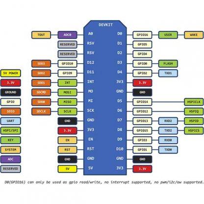 NodeMcu Lua WIFI Board schema
