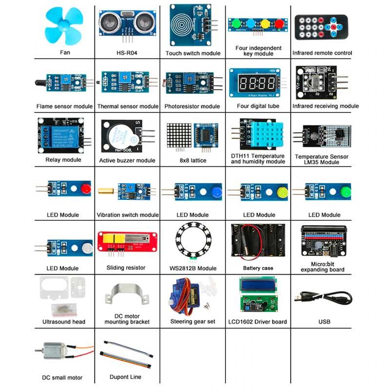 Starter_kit_voor_MicroBit_inhoud